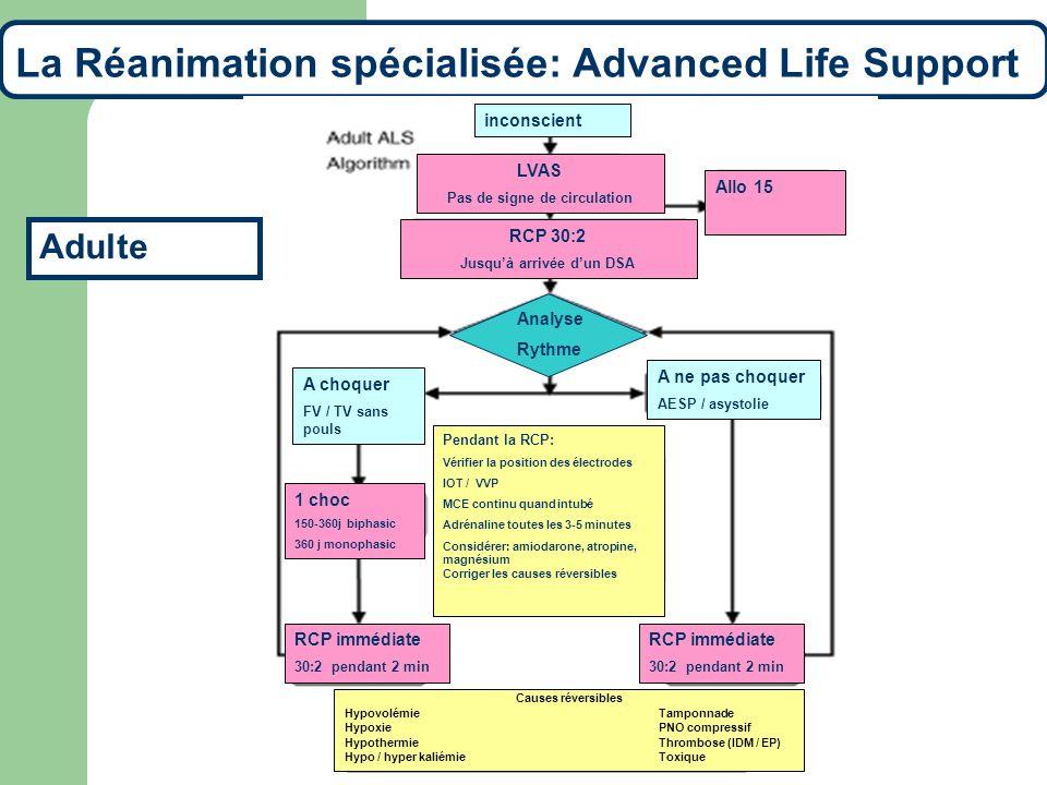 La Réanimation spécialisée: Advanced Life Support