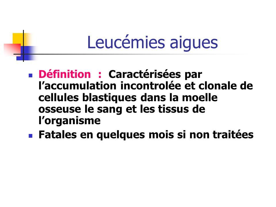 Leucémies aigues