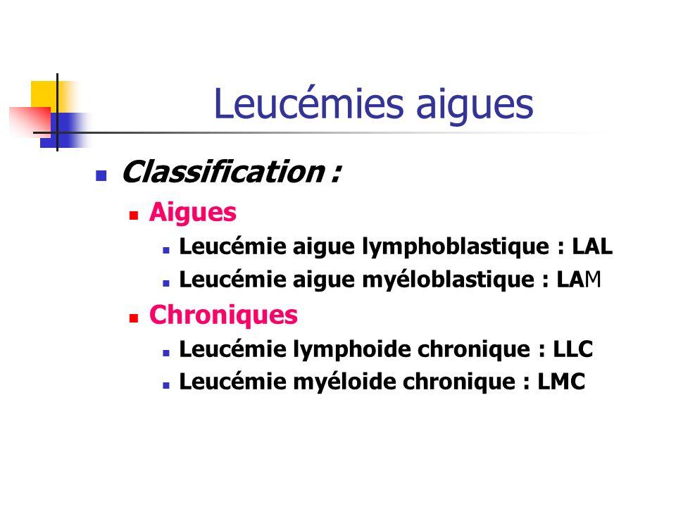 Leucémies aigues Classification : Aigues Chroniques