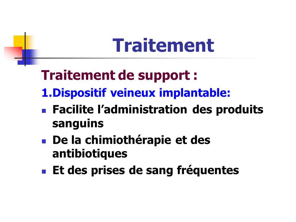 Traitement Traitement de support : 1. Dispositif veineux implantable: