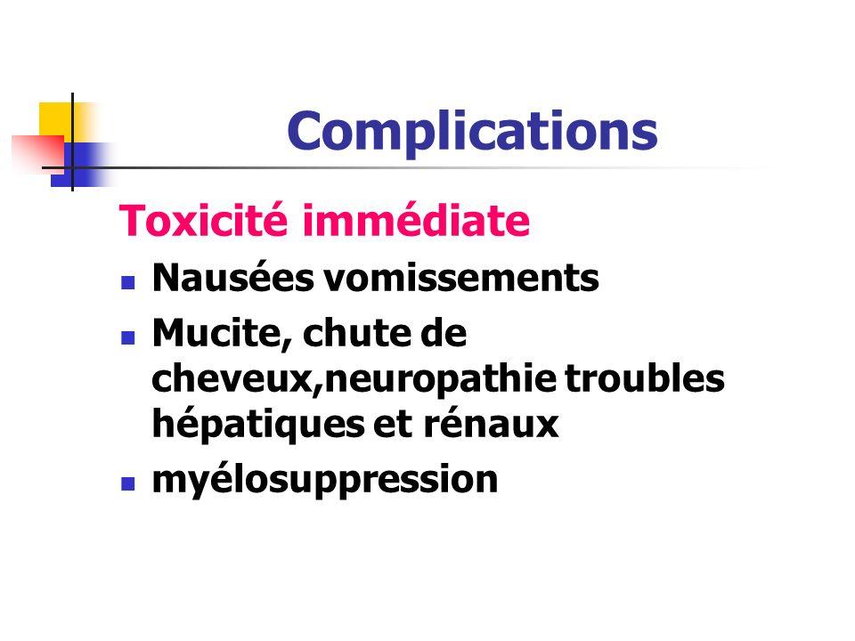 Complications Toxicité immédiate Nausées vomissements