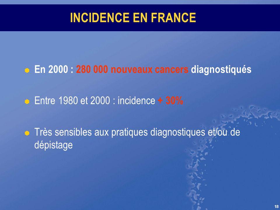 INCIDENCE EN FRANCE En 2000 : 280 000 nouveaux cancers diagnostiqués