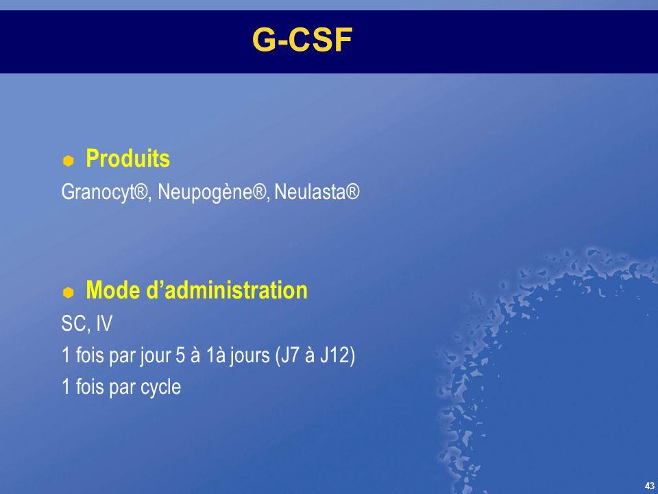 G-CSF Produits Mode d'administration Granocyt®, Neupogène®, Neulasta®