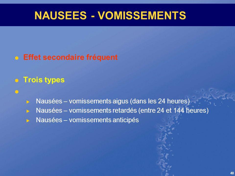 NAUSEES - VOMISSEMENTS