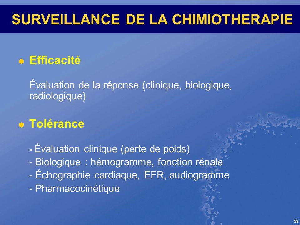 SURVEILLANCE DE LA CHIMIOTHERAPIE