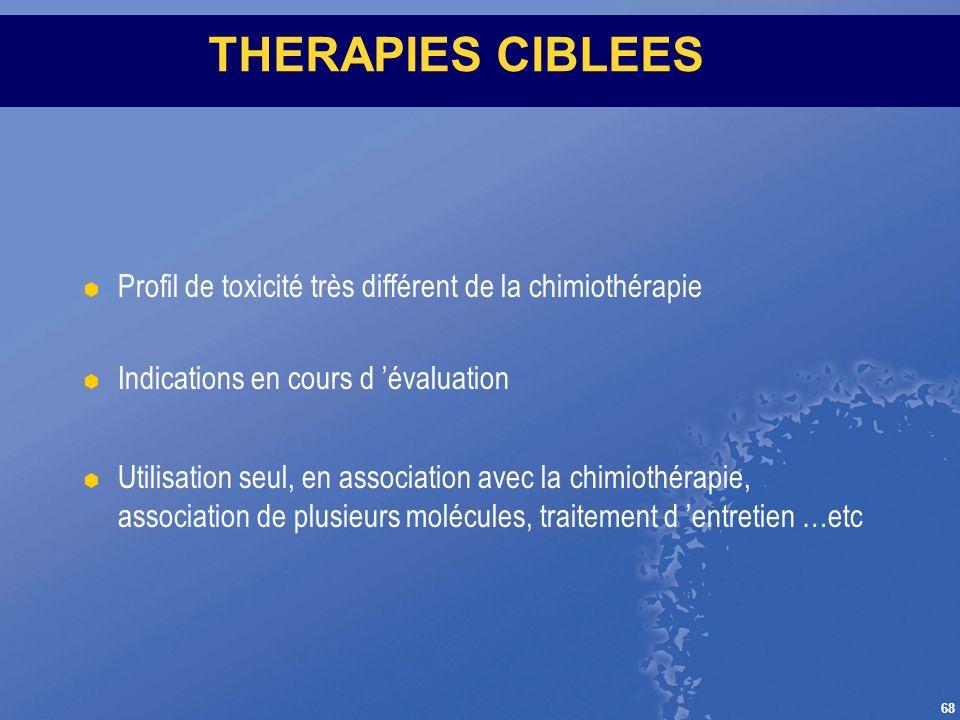 THERAPIES CIBLEES Profil de toxicité très différent de la chimiothérapie. Indications en cours d 'évaluation.