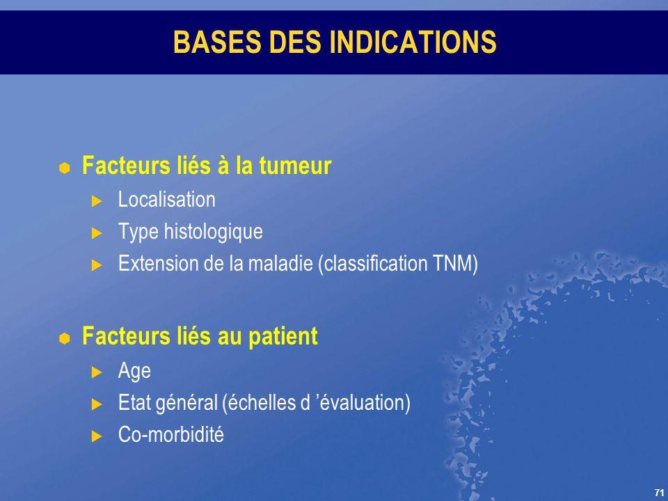 BASES DES INDICATIONS Facteurs liés à la tumeur