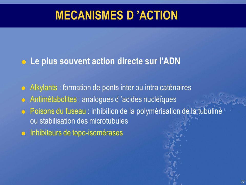 MECANISMES D 'ACTION Le plus souvent action directe sur l'ADN
