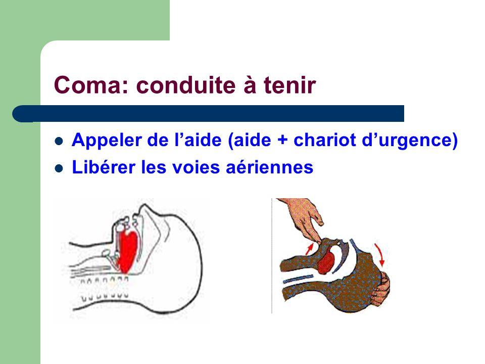Coma: conduite à tenir Appeler de l'aide (aide + chariot d'urgence)