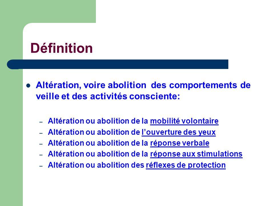 Définition Altération, voire abolition des comportements de veille et des activités consciente: Altération ou abolition de la mobilité volontaire.