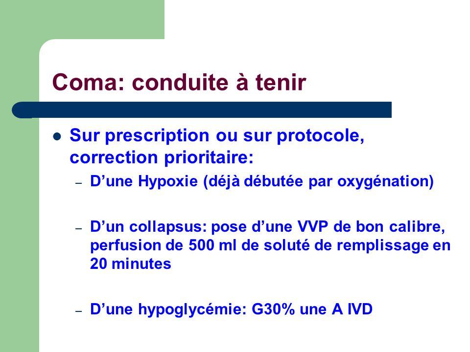 Coma: conduite à tenir Sur prescription ou sur protocole, correction prioritaire: D'une Hypoxie (déjà débutée par oxygénation)