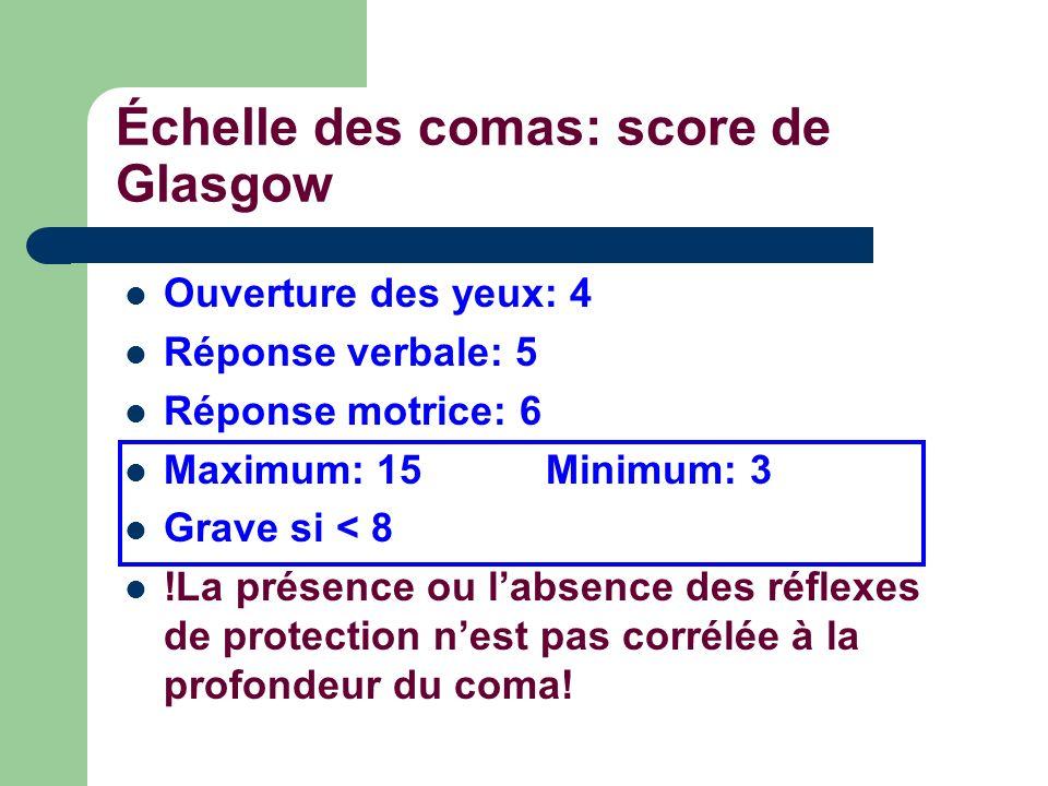 Échelle des comas: score de Glasgow