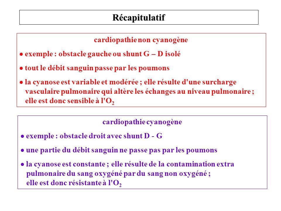 cardiopathie non cyanogène cardiopathie cyanogène