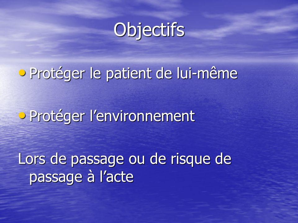 Objectifs Protéger le patient de lui-même Protéger l'environnement