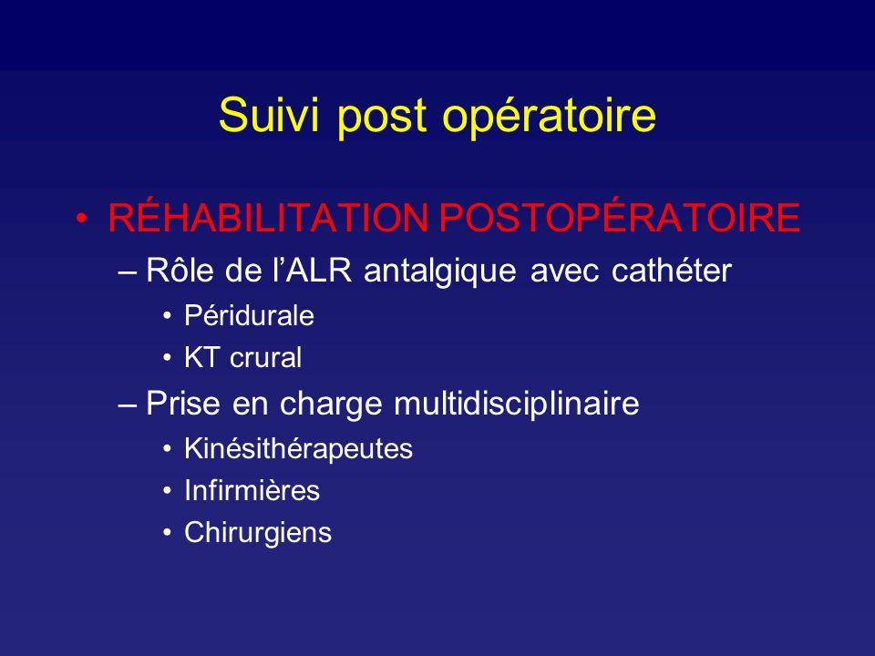 Suivi post opératoire RÉHABILITATION POSTOPÉRATOIRE