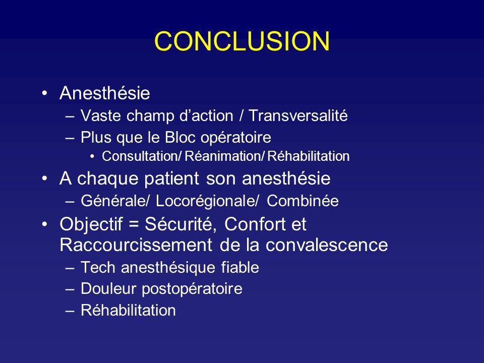 CONCLUSION Anesthésie A chaque patient son anesthésie