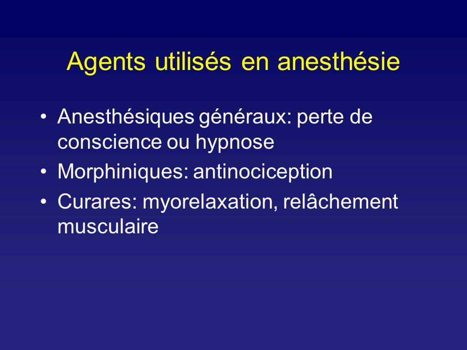 Agents utilisés en anesthésie