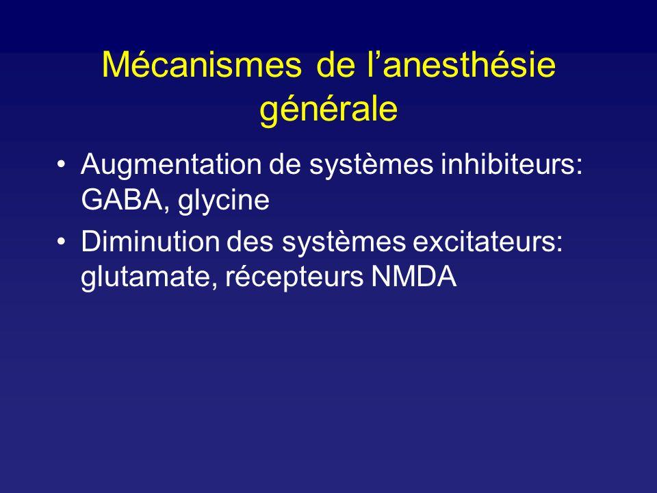 Mécanismes de l'anesthésie générale