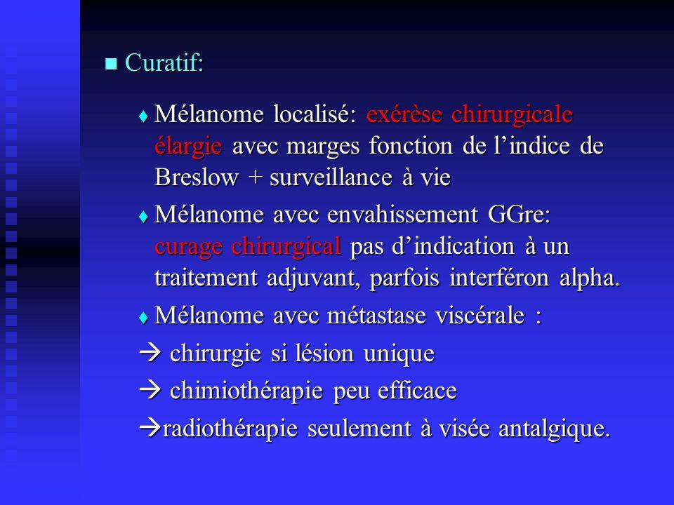 Curatif: Mélanome localisé: exérèse chirurgicale élargie avec marges fonction de l'indice de Breslow + surveillance à vie.