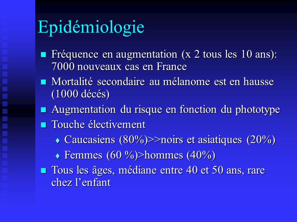 Epidémiologie Fréquence en augmentation (x 2 tous les 10 ans): 7000 nouveaux cas en France.