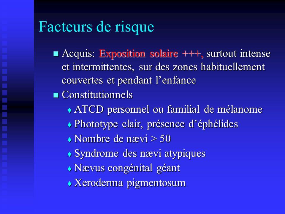 Facteurs de risque Acquis: Exposition solaire +++, surtout intense et intermittentes, sur des zones habituellement couvertes et pendant l'enfance.