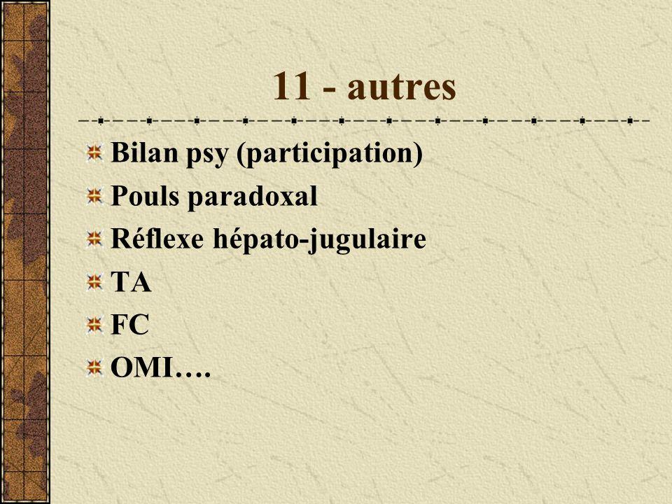 11 - autres Bilan psy (participation) Pouls paradoxal
