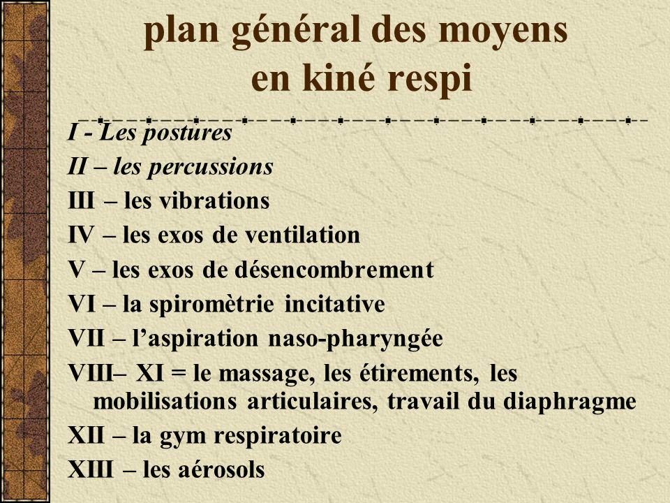 plan général des moyens en kiné respi