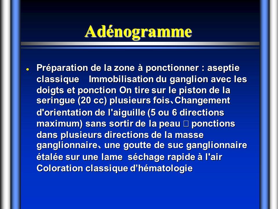 Adénogramme