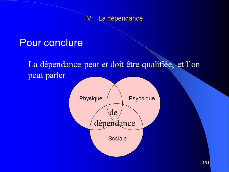 IV - La dépendance Pour conclure. de. dépendance. La dépendance peut et doit être qualifiée, et l'on peut parler.