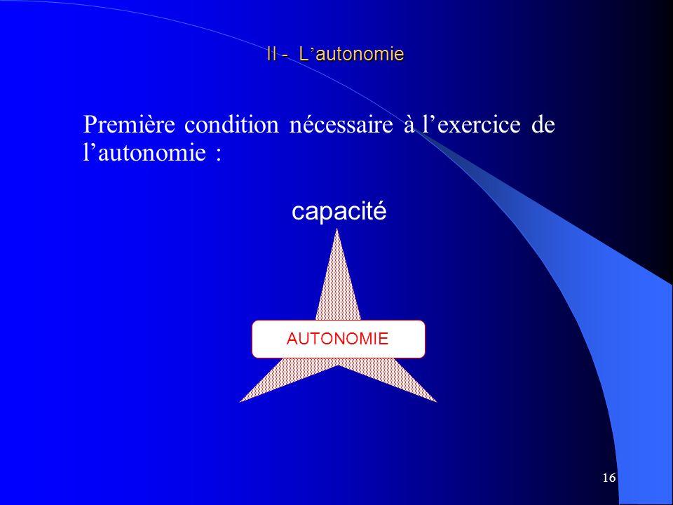 Première condition nécessaire à l'exercice de l'autonomie :