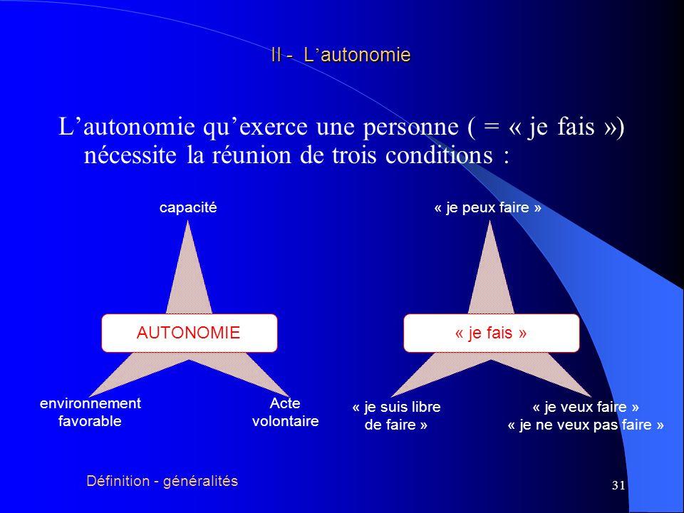 II - L'autonomie L'autonomie qu'exerce une personne ( = « je fais ») nécessite la réunion de trois conditions :