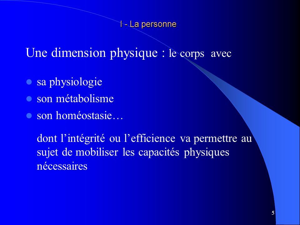 Une dimension physique : le corps avec