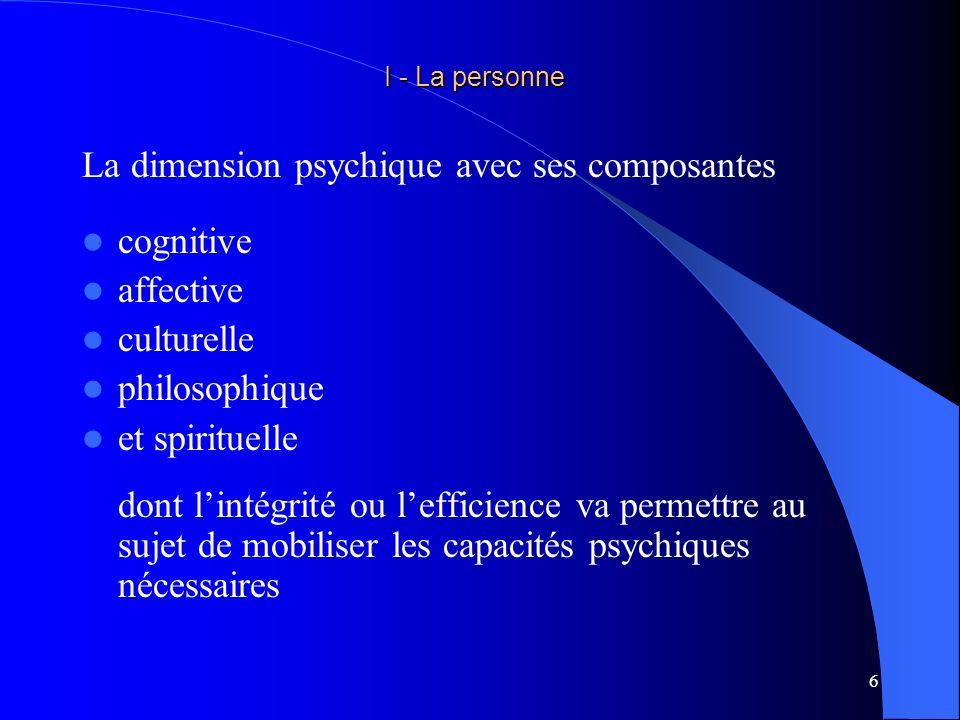 La dimension psychique avec ses composantes