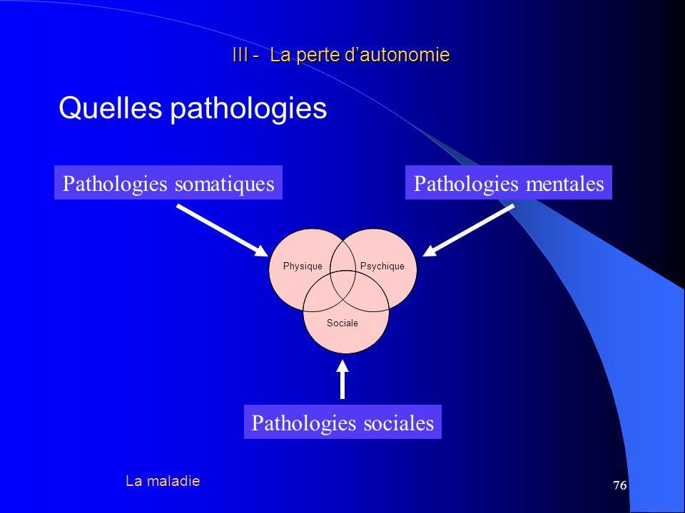 Quelles pathologies Pathologies somatiques Pathologies mentales