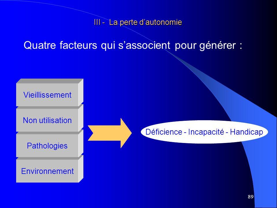 Quatre facteurs qui s'associent pour générer :