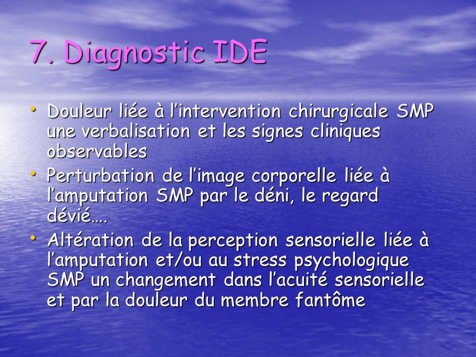 7. Diagnostic IDE Douleur liée à l'intervention chirurgicale SMP une verbalisation et les signes cliniques observables.