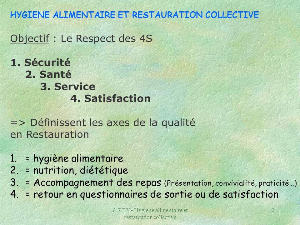 C.REY - Hygiène alimentaire et restauration collective