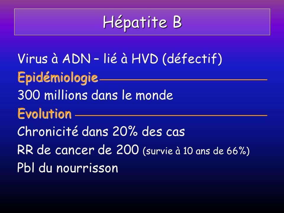 Hépatite B Virus à ADN – lié à HVD (défectif) Epidémiologie