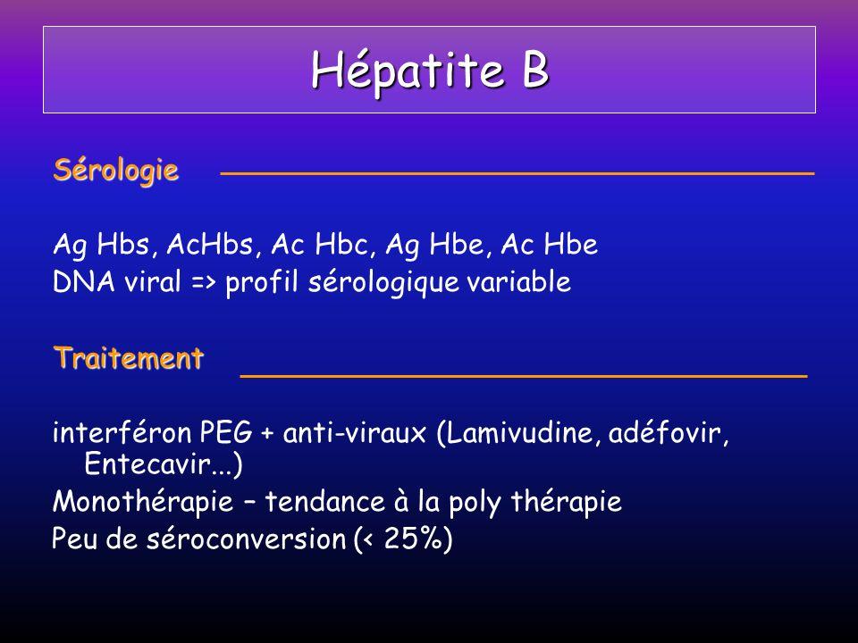 Hépatite B Sérologie Ag Hbs, AcHbs, Ac Hbc, Ag Hbe, Ac Hbe