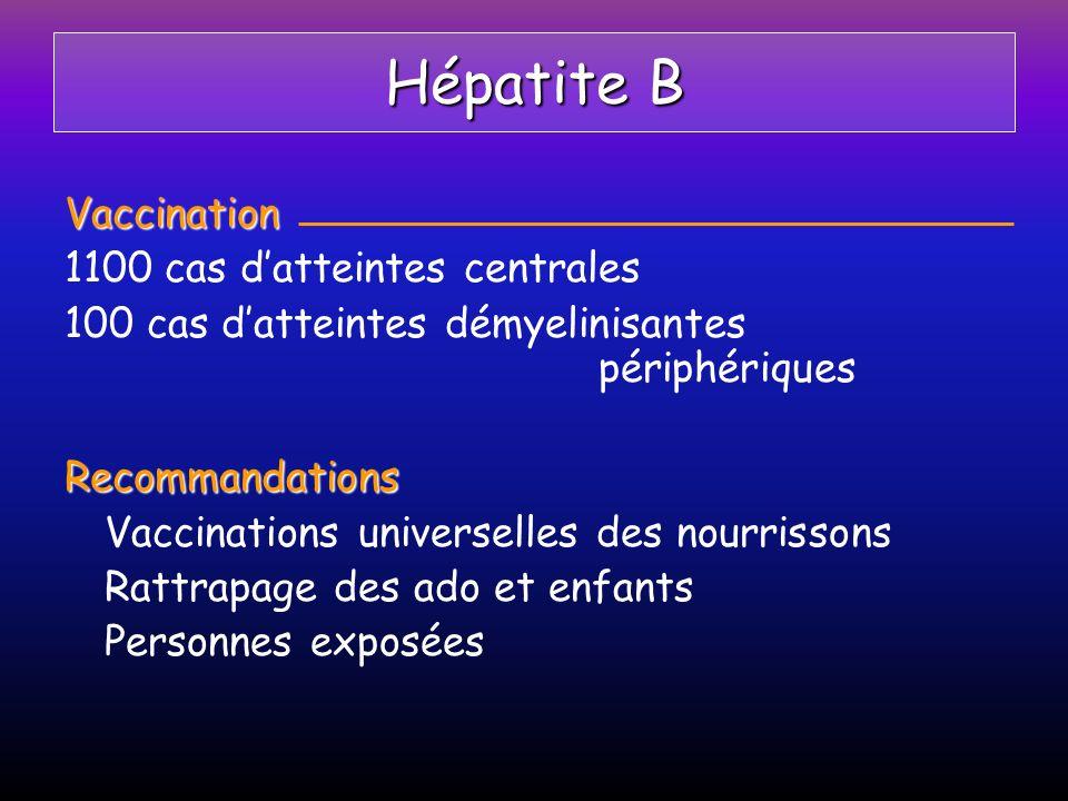 Hépatite B Vaccination 1100 cas d'atteintes centrales
