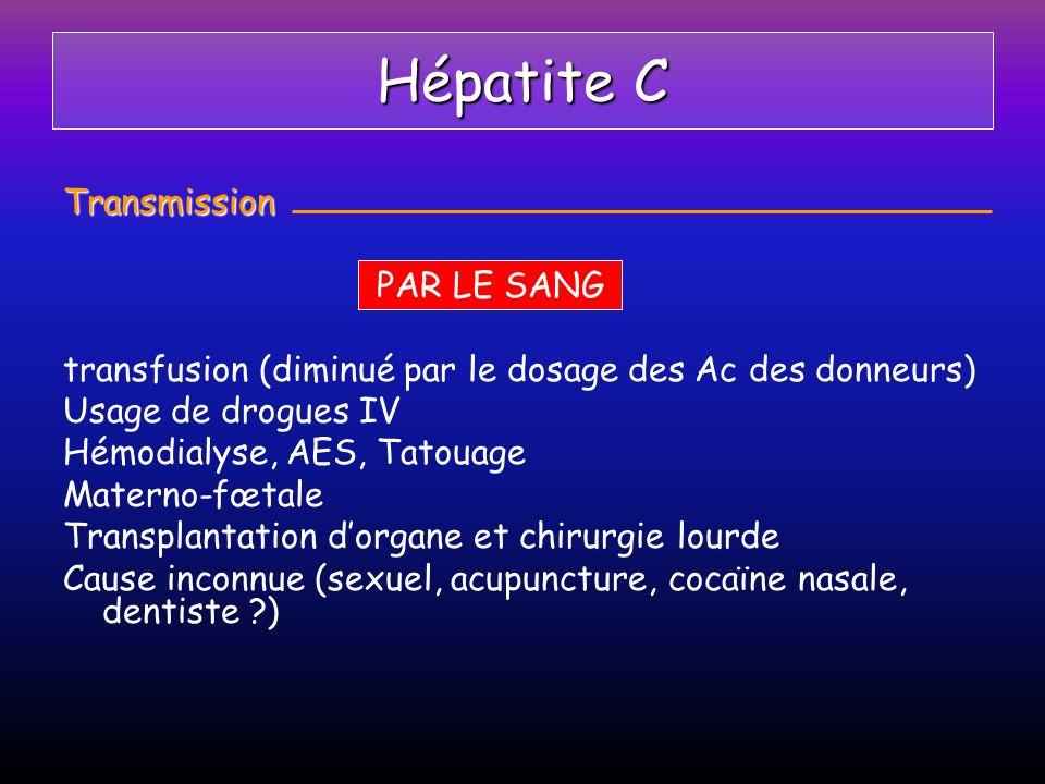 Hépatite C Transmission PAR LE SANG