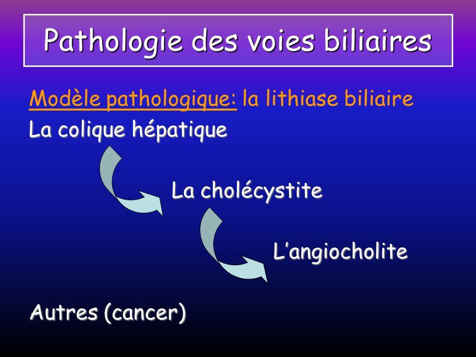 Pathologie des voies biliaires