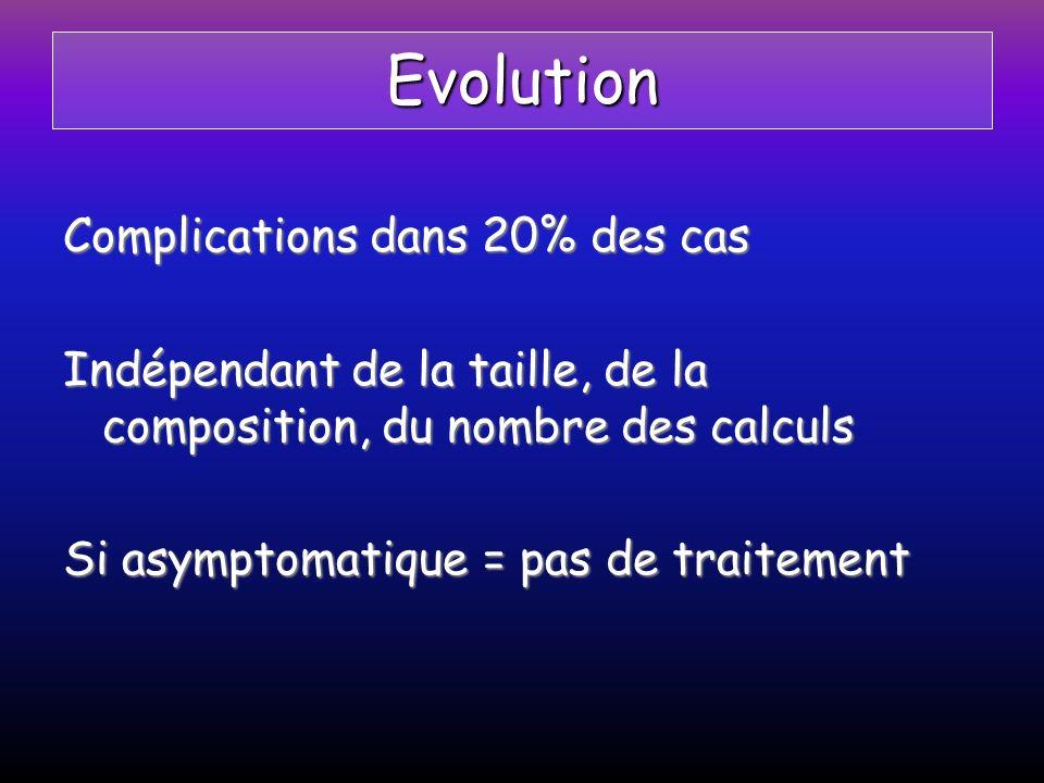 Evolution Complications dans 20% des cas