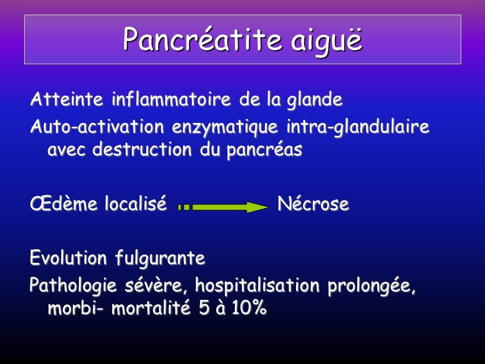 Pancréatite aiguë Atteinte inflammatoire de la glande