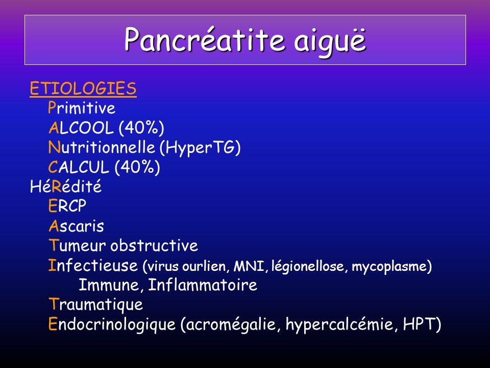 Pancréatite aiguë ETIOLOGIES Primitive ALCOOL (40%)