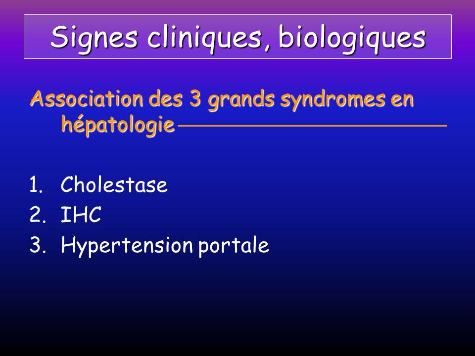 Signes cliniques, biologiques