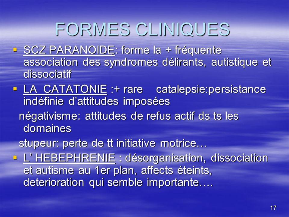 FORMES CLINIQUES SCZ PARANOIDE: forme la + fréquente association des syndromes délirants, autistique et dissociatif.