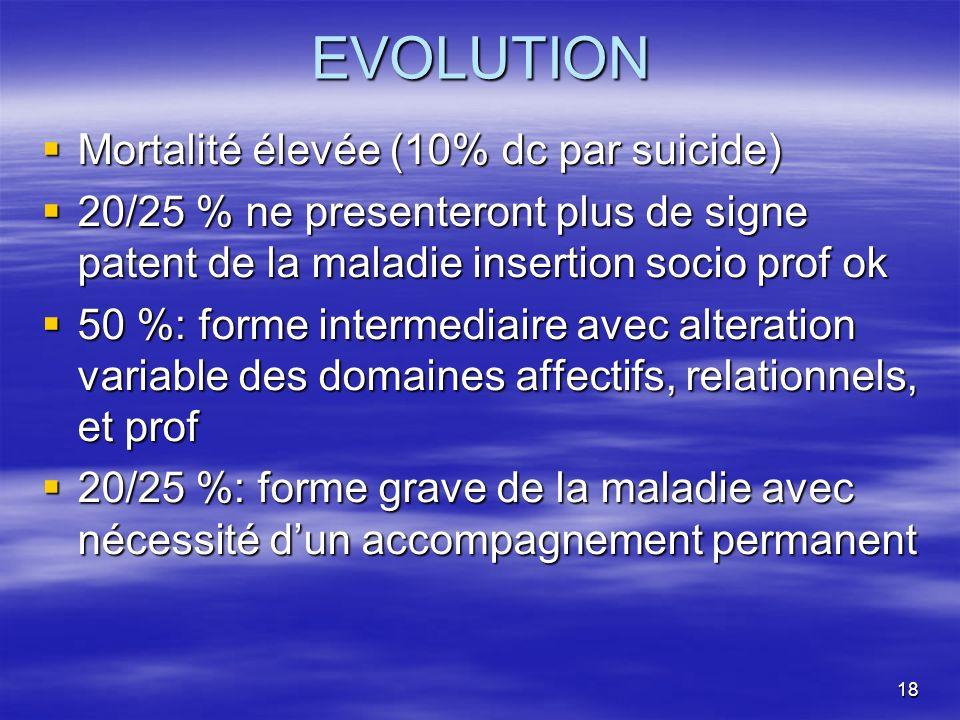 EVOLUTION Mortalité élevée (10% dc par suicide)