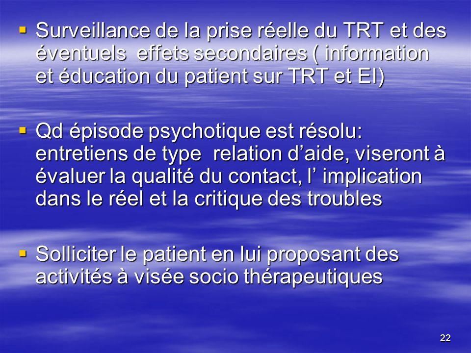 Surveillance de la prise réelle du TRT et des éventuels effets secondaires ( information et éducation du patient sur TRT et EI)