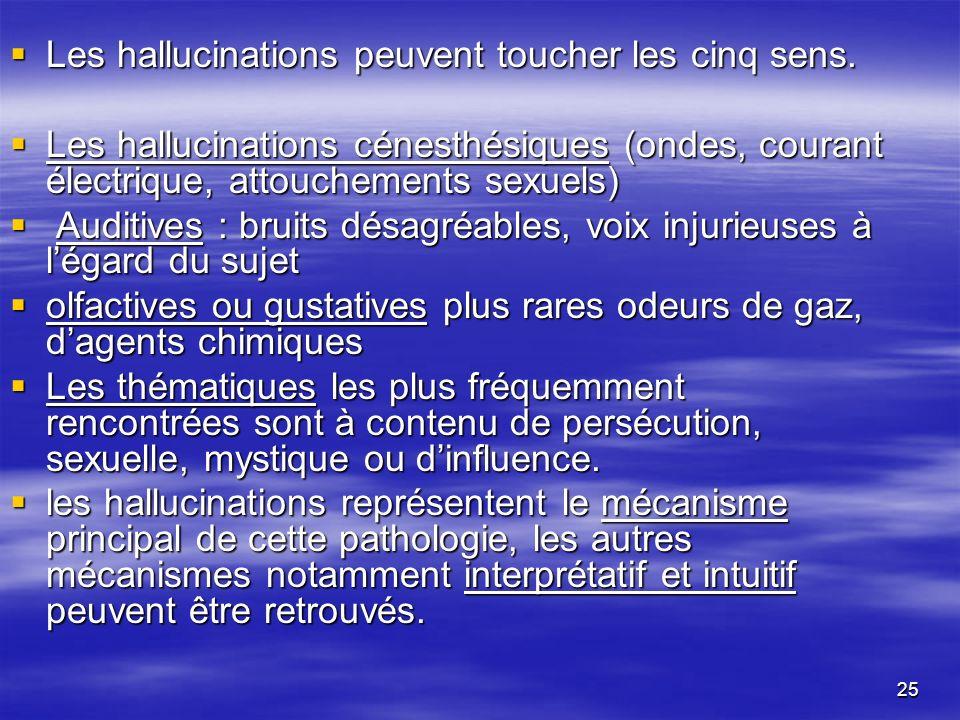 Les hallucinations peuvent toucher les cinq sens.